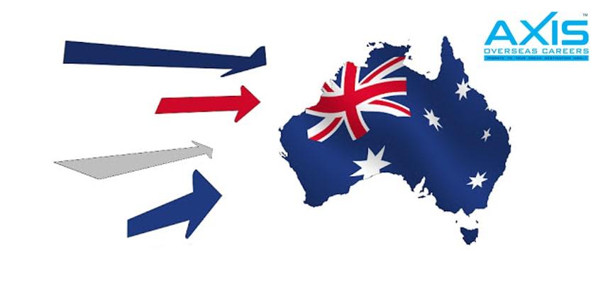 Australia Immigration Consultants in Noida