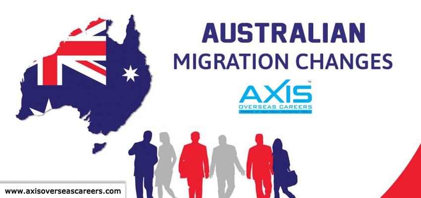 Australia immigration Consultants Kannur