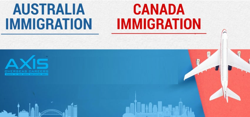 Australia Immigration Consultants in Canada